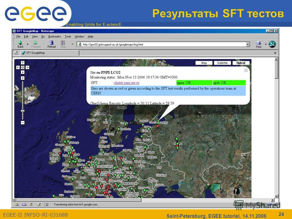 Enabling Grids for E-sciencE EGEE-II INFSO-RI-031688 Saint-Petersburg, EGEE tutorial, 14.11.2006 24 Результаты SFT тестов