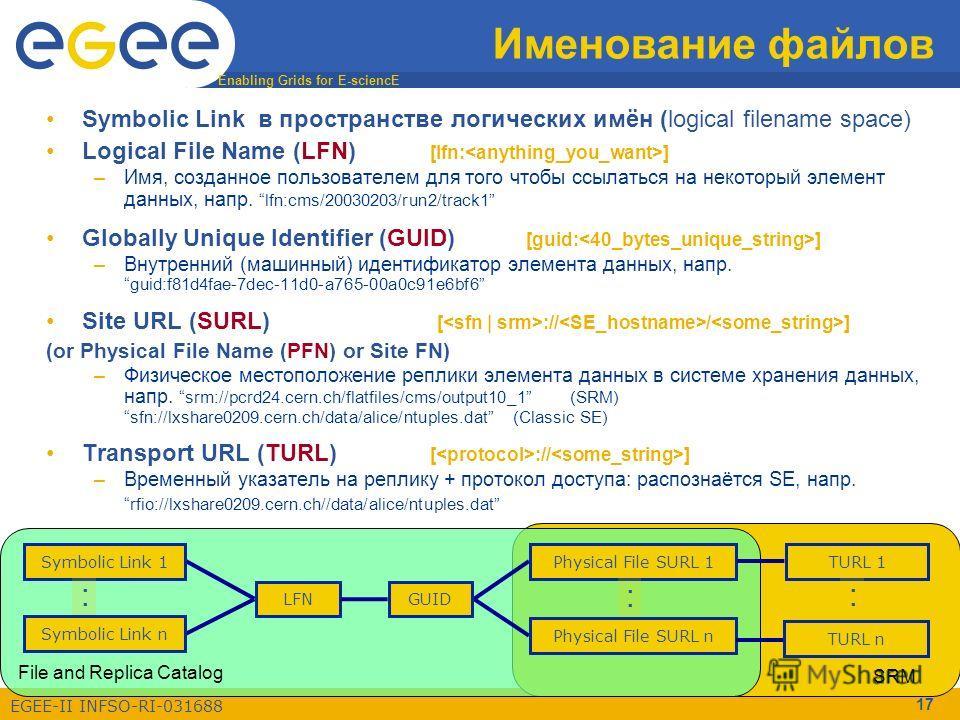 Enabling Grids for E-sciencE EGEE-II INFSO-RI-031688 17 File and Replica Catalog Именование файлов Symbolic Link в пространстве логических имён (logical filename space) Logical File Name (LFN) [lfn: ] –Имя, созданное пользователем для того чтобы ссыл