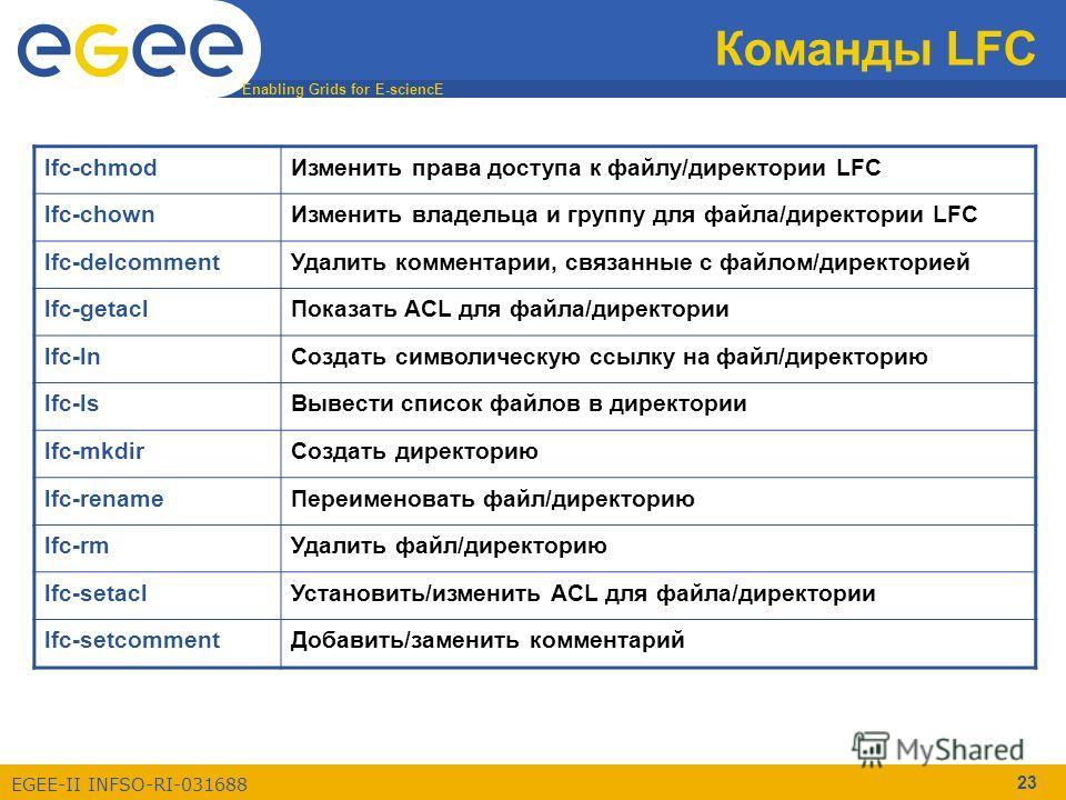 Enabling Grids for E-sciencE EGEE-II INFSO-RI-031688 23 Команды LFC lfc-chmodИзменить права доступа к файлу/директории LFC lfc-chownИзменить владельца и группу для файла/директории LFC lfc-delcommentУдалить комментарии, связанные с файлом/директорией