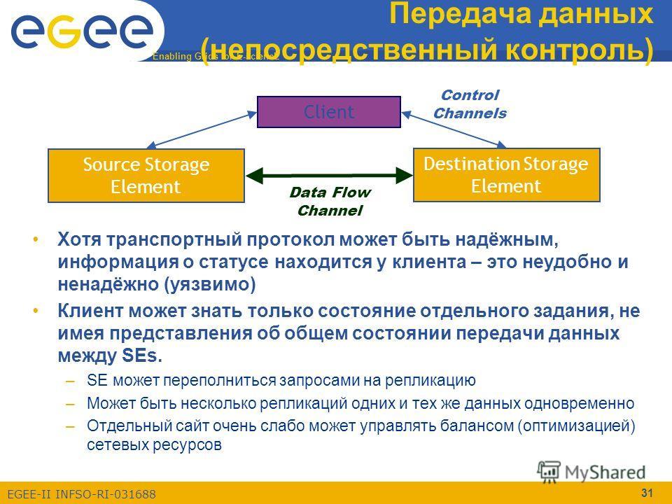 Enabling Grids for E-sciencE EGEE-II INFSO-RI-031688 31 Передача данных (непосредственный контроль) Хотя транспортный протокол может быть надёжным, информация о статусе находится у клиента – это неудобно и ненадёжно (уязвимо) Клиент может знать тольк
