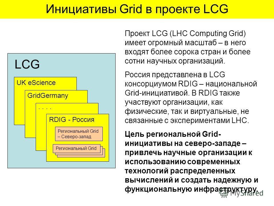Инициативы Grid в проекте LCG LCG UK eScience GridGermany RDIG - Россия Региональный Grid – Северо-запад Региональный Grid Проект LCG (LHC Computing Grid) имеет огромный масштаб – в него входят более сорока стран и более сотни научных организаций. Ро