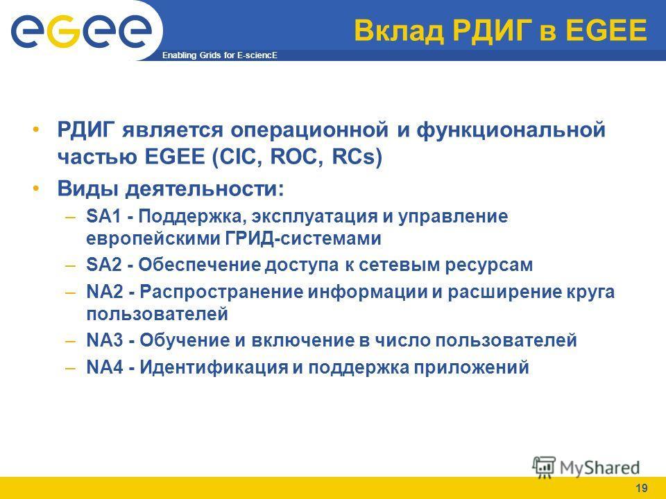 Enabling Grids for E-sciencE 19 Вклад РДИГ в EGEE РДИГ является операционной и функциональной частью EGEE (CIC, ROC, RCs) Виды деятельности: –SA1 - Поддержка, эксплуатация и управление европейскими ГРИД-системами –SA2 - Обеспечение доступа к сетевым