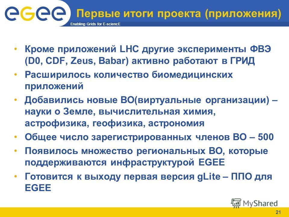 Enabling Grids for E-sciencE 21 Первые итоги проекта (приложения) Кроме приложений LHC другие эксперименты ФВЭ (D0, CDF, Zeus, Babar) активно работают в ГРИД Расширилось количество биомедицинских приложений Добавились новые ВО(виртуальные организации