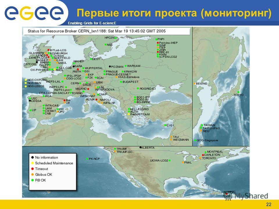 Enabling Grids for E-sciencE 22 Первые итоги проекта (мониторинг)