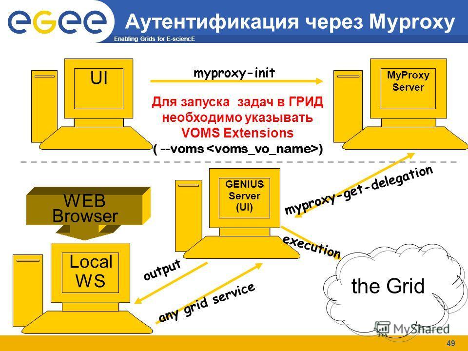 Enabling Grids for E-sciencE 49 Аутентификация через Myproxy UI Local WS MyProxy Server GENIUS Server (UI) myproxy-init any grid service myproxy-get-delegation output the Grid execution WEB Browser Для запуска задач в ГРИД необходимо указывать VOMS E