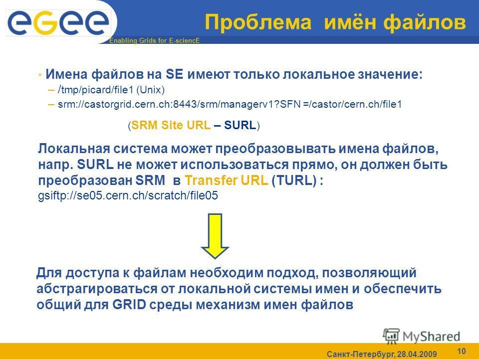 Enabling Grids for E-sciencE Санкт-Петербург, 28.04.2009 10 Проблема имён файлов Имена файлов на SE имеют только локальное значение: – / tmp/picard/file1 (Unix) – srm://castorgrid.cern.ch:8443/srm/managerv1?SFN =/castor/cern.ch/file1 ( SRM Site URL –