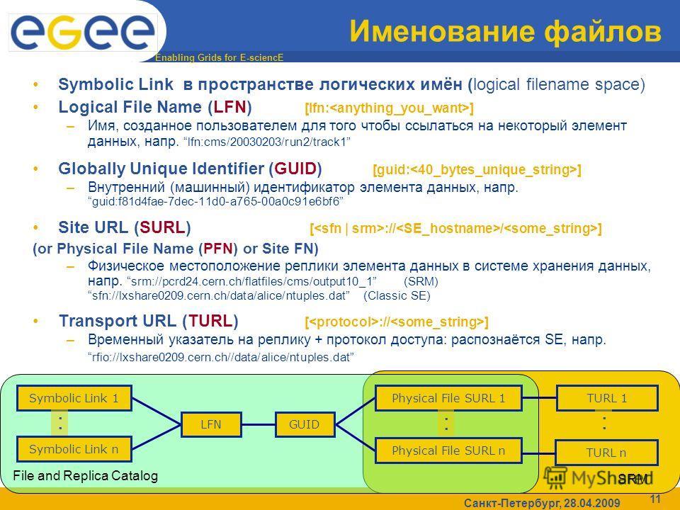 Enabling Grids for E-sciencE Санкт-Петербург, 28.04.2009 11 Именование файлов File and Replica Catalog Symbolic Link в пространстве логических имён (logical filename space) Logical File Name (LFN) [lfn: ] –Имя, созданное пользователем для того чтобы