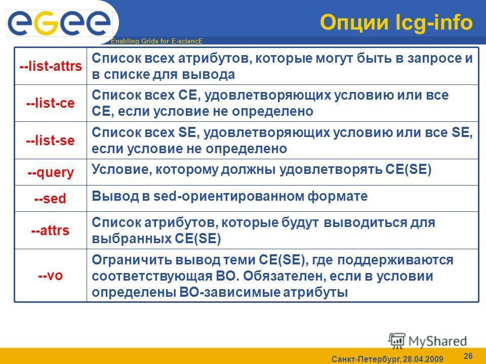 Enabling Grids for E-sciencE Санкт-Петербург, 28.04.2009 26 Опции lcg-info Условие, которому должны удовлетворять CE(SE) --query Список всех СE, удовлетворяющих условию или все СE, если условие не определено --list-сe Ограничить вывод теми CE(SE), гд