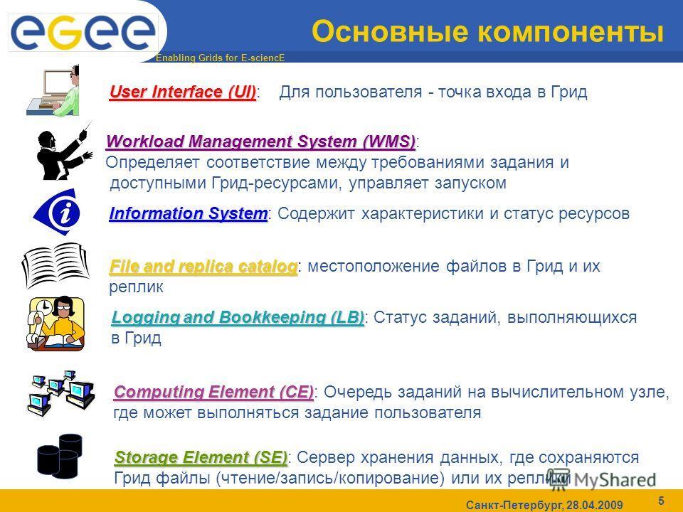 Enabling Grids for E-sciencE Санкт-Петербург, 28.04.2009 5 Основные компоненты User Interface (UI) User Interface (UI): Для пользователя - точка входа в Грид Computing Element (CE) Computing Element (CE): Очередь заданий на вычислительном узле, где м