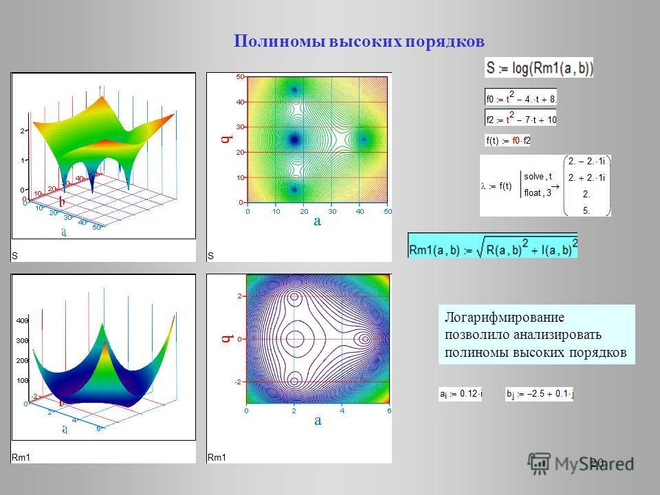 Полиномы высоких порядков Логарифмирование позволило анализировать полиномы высоких порядков 20
