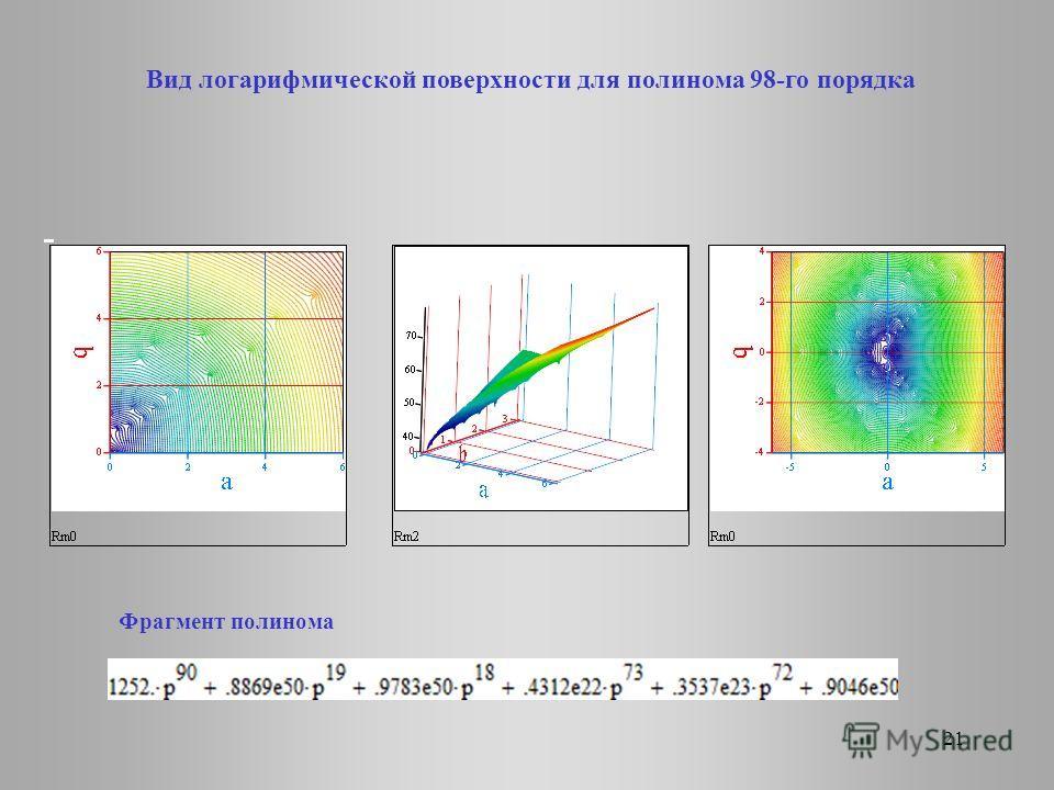 Вид логарифмической поверхности для полинома 98-го порядка Фрагмент полинома 21