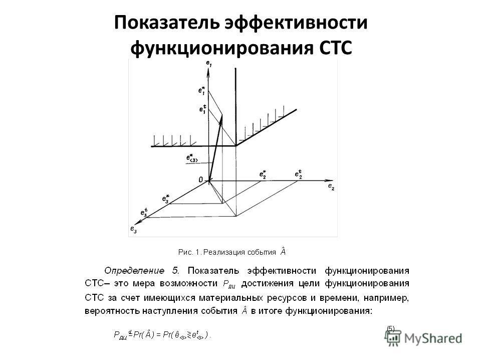 Показатель эффективности функционирования СТС