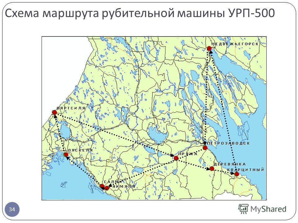 Схема маршрута рубительной машины УРП -500 34