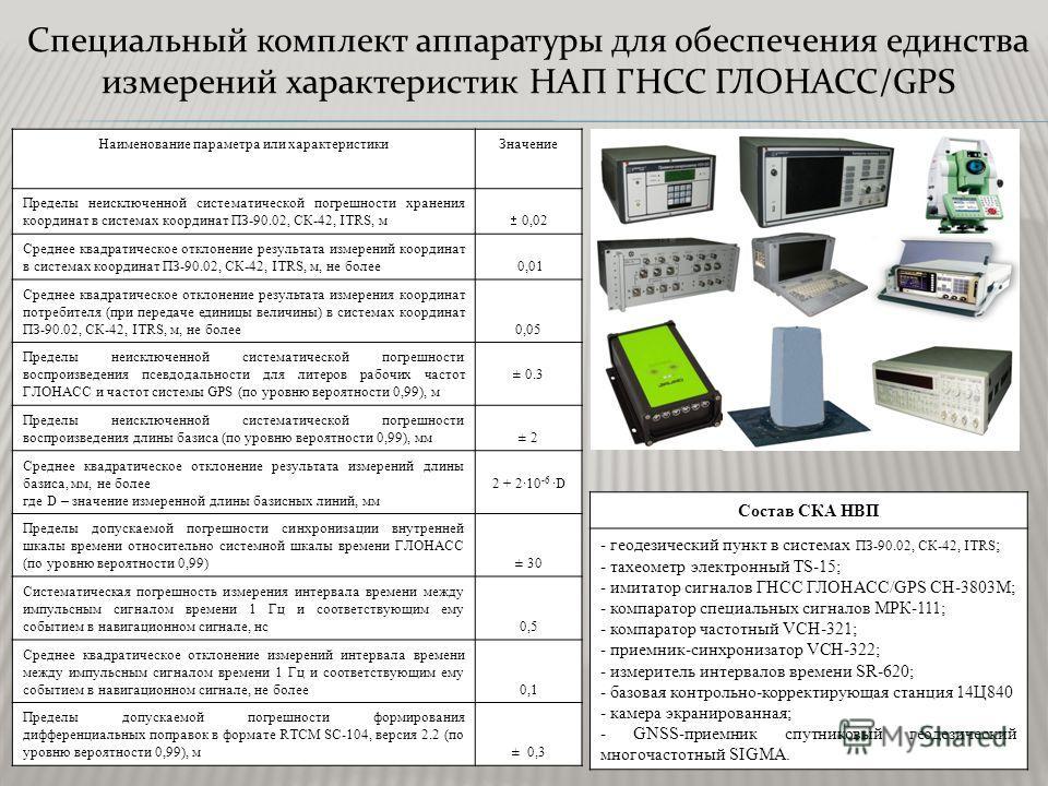 Специальный комплект аппаратуры для обеспечения единства измерений характеристик НАП ГНСС ГЛОНАСС/GPS Наименование параметра или характеристикиЗначение Пределы неисключенной систематической погрешности хранения координат в системах координат ПЗ-90.02