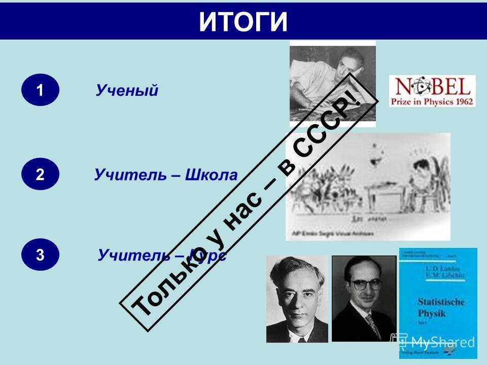 ИТОГИ 1 2 3 Ученый Учитель – Школа Учитель – Курс Только у нас – в СССР!