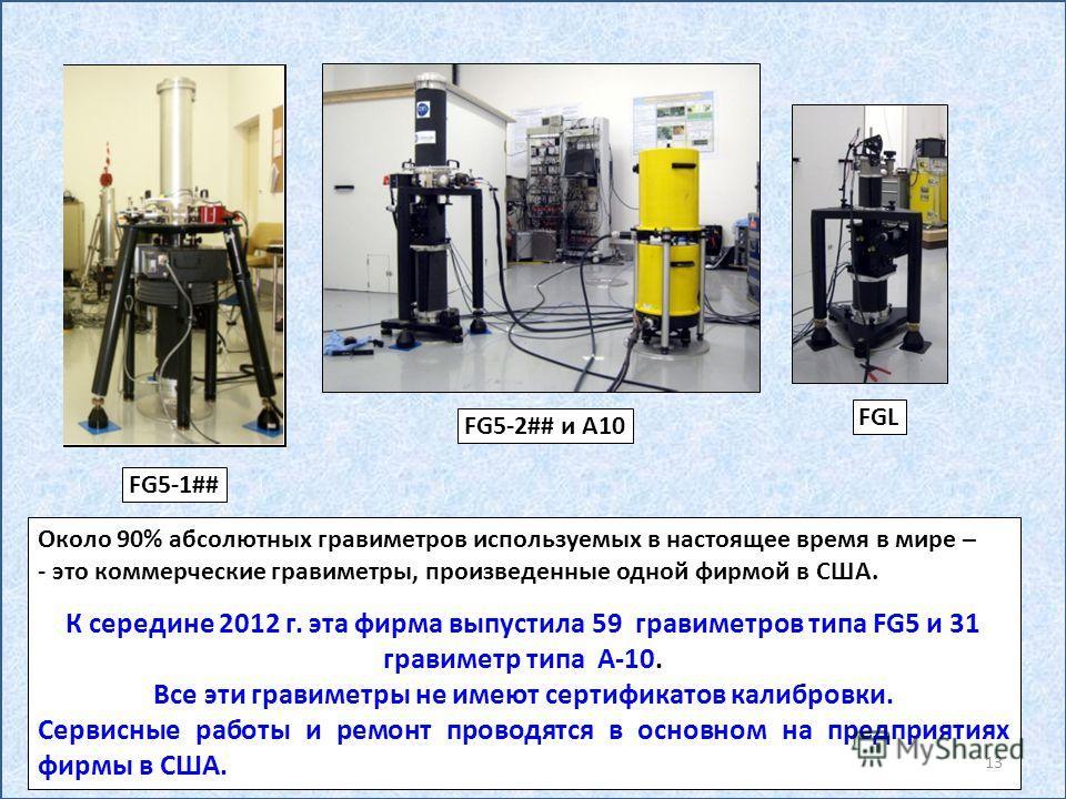 FG5-2## и A10 FGL Около 90% абсолютных гравиметров используемых в настоящее время в мире – - это коммерческие гравиметры, произведенные одной фирмой в США. К середине 2012 г. эта фирма выпустила 59 гравиметров типа FG5 и 31 гравиметр типа A-10. Все э