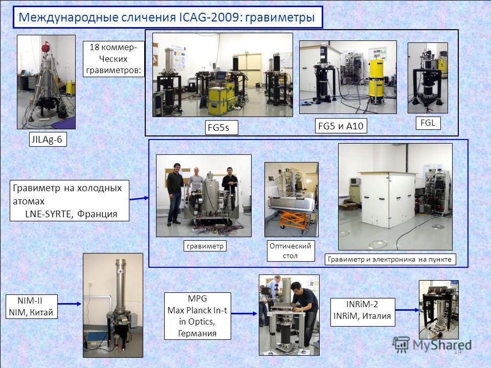 Международные сличения ICAG-2009: гравиметры JILAg-6 FG5s FG5 и A10 FGL Гравиметр на холодных атомах LNE-SYRTE, Франция гравиметрОптический стол Гравиметр и электроника на пункте NIM-II NIM, Китай MPG Max Planck In-t in Optics, Германия INRiM-2 INRiM