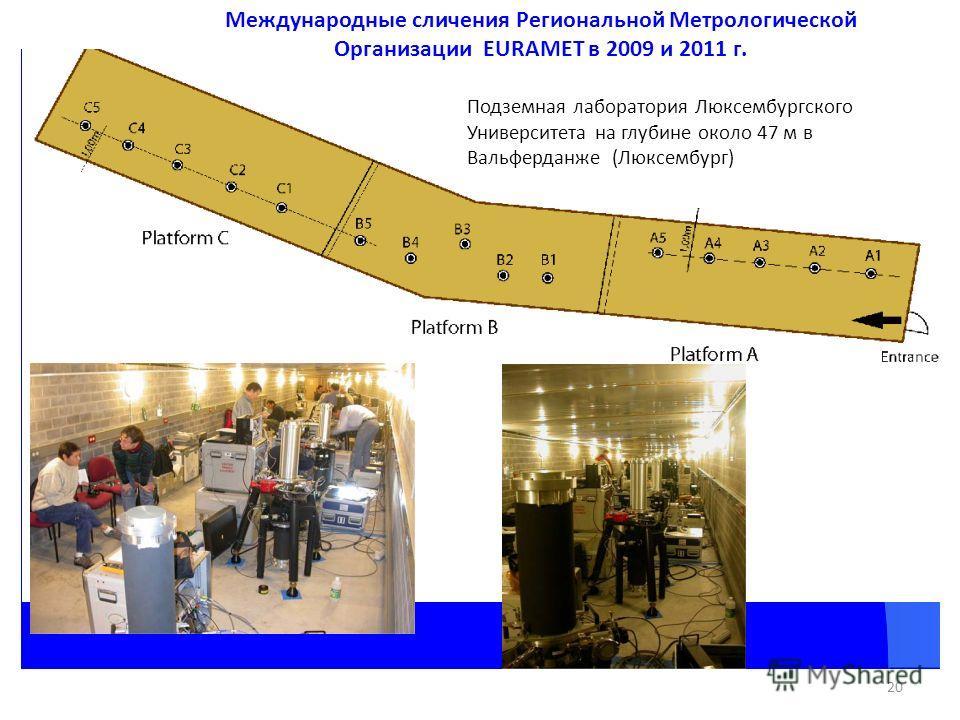 Подземная лаборатория Люксембургского Университета на глубине около 47 м в Вальферданже (Люксембург) Международные сличения Региональной Метрологической Организации EURAMET в 2009 и 2011 г. 20