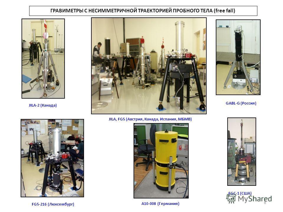 JILA-2 (Канада) JILA, FG5 (Aвстрия, Канада, Испания, МБМВ) A10-008 (Германия) GABL-G (Россия) FGC-1 (США) FG5-216 (Люксембург) ГРАВИМЕТРЫ С НЕСИММЕТРИЧНОЙ ТРАЕКТОРИЕЙ ПРОБНОГО ТЕЛА (free fall) 8