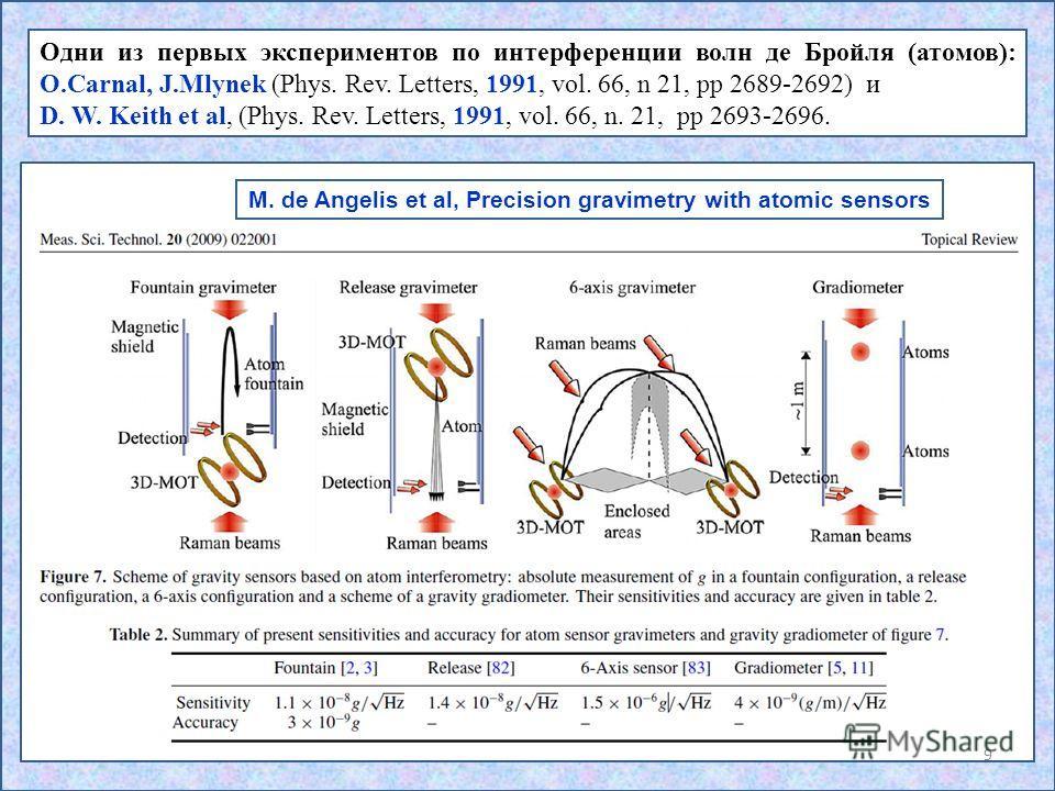 Одни из первых экспериментов по интерференции волн де Бройля (атомов): O.Carnal, J.Mlynek (Phys. Rev. Letters, 1991, vol. 66, n 21, pp 2689-2692) и D. W. Keith et al, (Phys. Rev. Letters, 1991, vol. 66, n. 21, pp 2693-2696. M. de Angelis et al, Preci