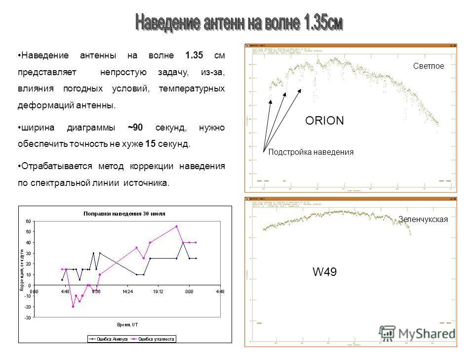 W49 ORION Наведение антенны на волне 1.35 см представляет непростую задачу, из-за, влияния погодных условий, температурных деформаций антенны. ширина диаграммы ~90 секунд, нужно обеспечить точность не хуже 15 секунд. Отрабатывается метод коррекции на