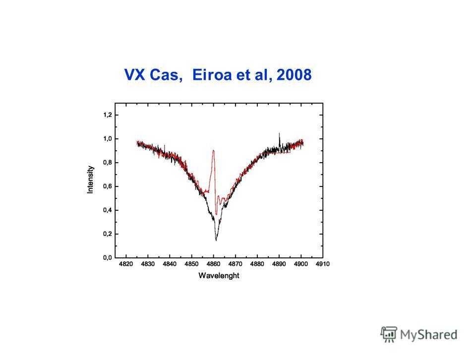 VX Cas, Eiroa et al, 2008