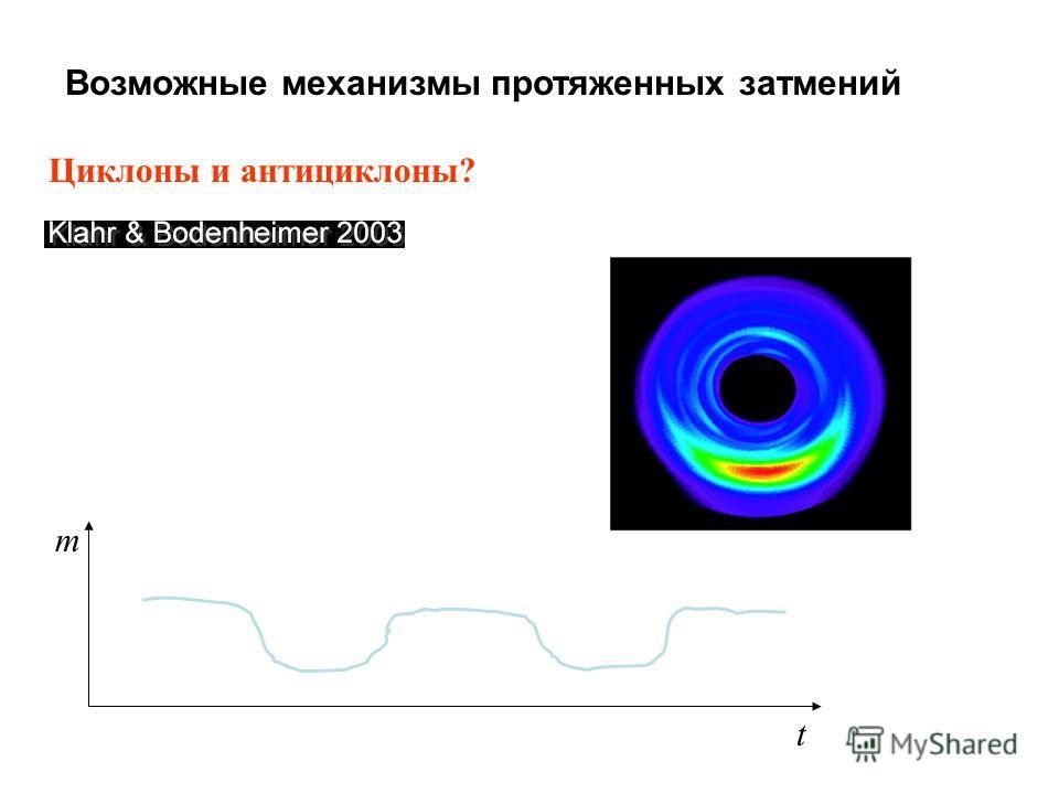Циклоны и антициклоны? t m Возможные механизмы протяженных затмений