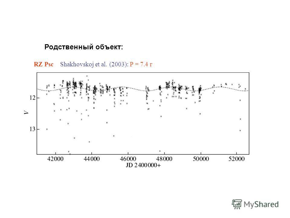 RZ Psc Shakhovskoj et al. (2003): Р = 7.4 г Родственный объект:
