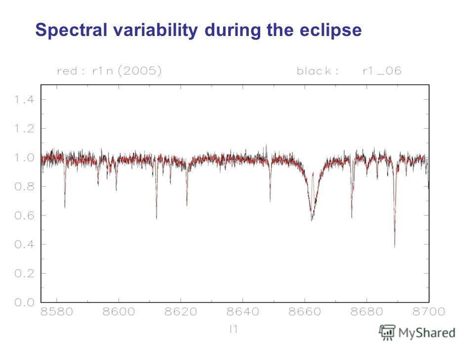 Spectral variability during the eclipse