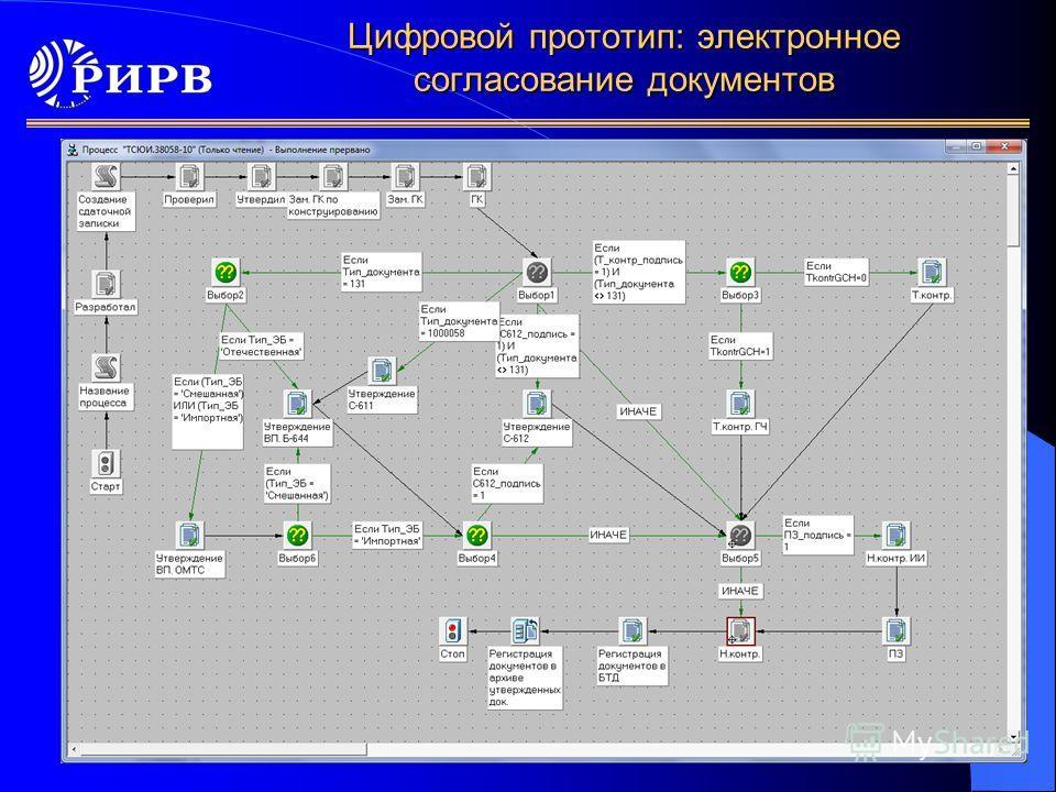 Цифровой прототип: электронное согласование документов