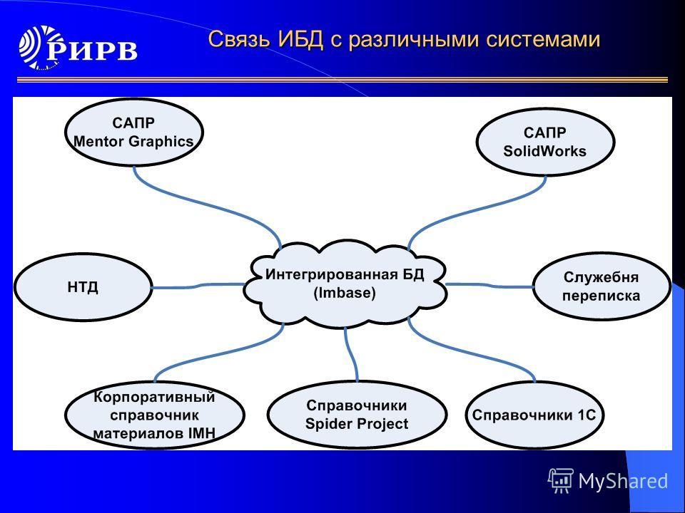 Связь ИБД с различными системами
