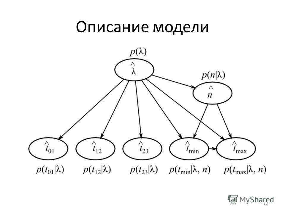 Описание модели 20