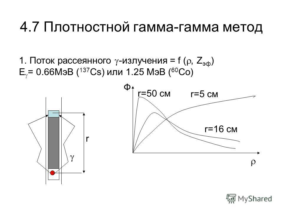 4.7 Плотностной гамма-гамма метод 1.Поток рассеянного -излучения = f (, Z эф ) E = 0.66МэВ ( 137 Cs) или 1.25 МэВ ( 60 Сo) r Ф r=5 см r=16 cм r=50 см
