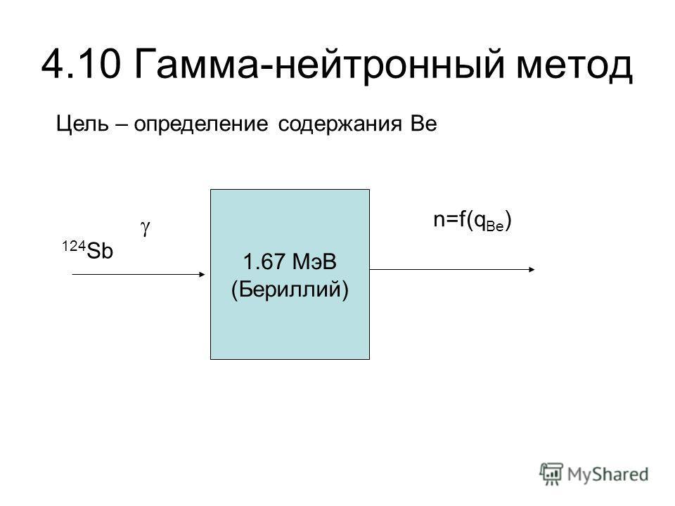 4.10 Гамма-нейтронный метод Цель – определение содержания Be 1.67 МэВ (Бериллий) n=f(q Be ) 124 Sb