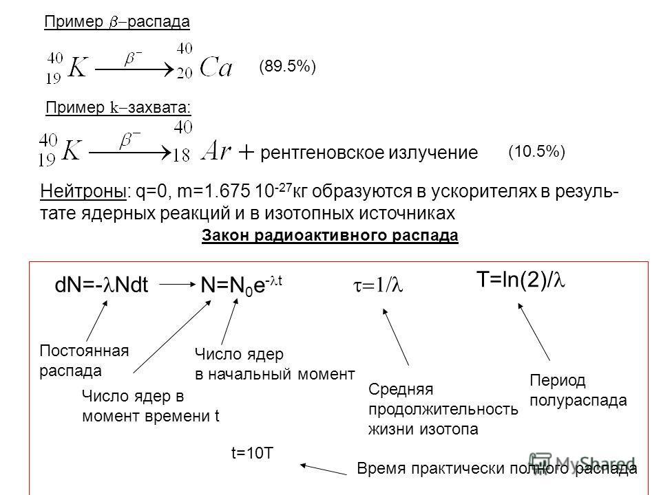 Пример k захвата: рентгеновское излучение Нейтроны: q=0, m=1.675 10 -27 кг образуются в ускорителях в резуль- тате ядерных реакций и в изотопных источниках dN=- Ndt N=N 0 e - t Число ядер в начальный момент Число ядер в момент времени t Средняя продо