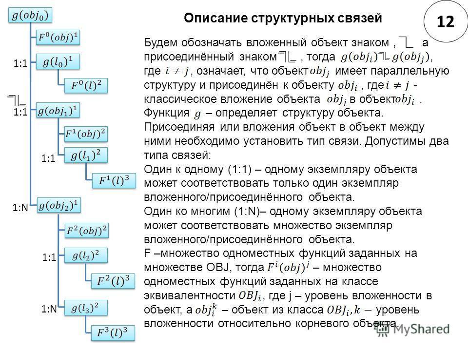 1:N 1:1 1:N 1:1 Будем обозначать вложенный объект знаком, а присоединённый знаком, тогда, где, означает, что объект имеет параллельную структуру и присоединён к объекту., где - классическое вложение объекта в объект. Функция – определяет структуру об