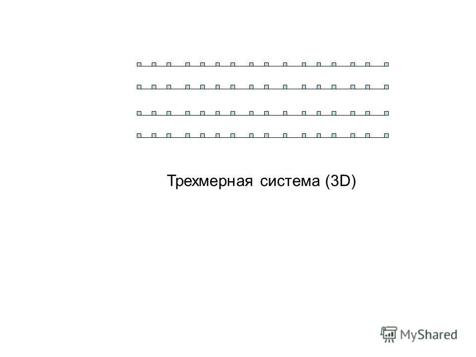 Трехмерная система (3D)