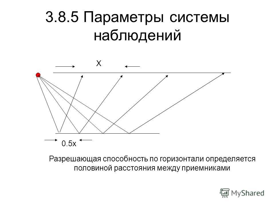 3.8.5 Параметры системы наблюдений X 0.5x Разрешающая способность по горизонтали определяется половиной расстояния между приемниками