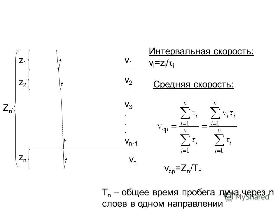 v1v1 v2v2 v 3. v n-1 vnvn Интервальная скорость: v i =z i / i z1z1 z2z2 znzn Средняя скорость: ZnZn v ср =Z n /T n T n – общее время пробега луча через n слоев в одном направлении