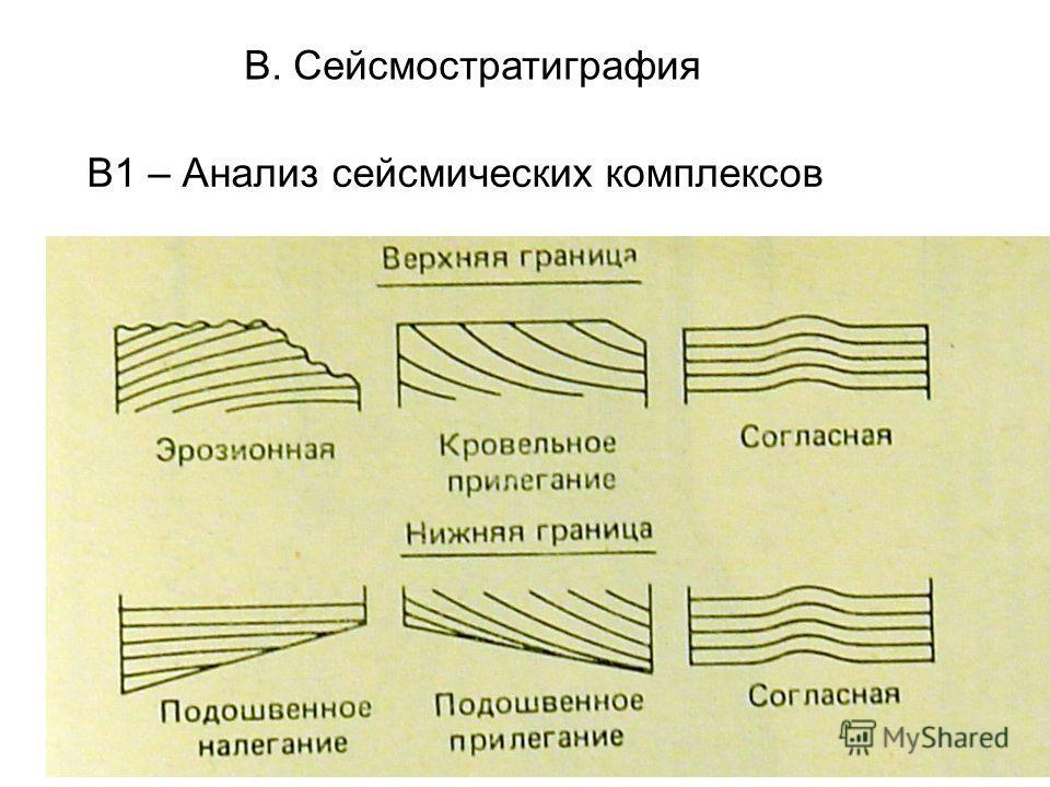В. Сейсмостратиграфия В1 – Анализ сейсмических комплексов