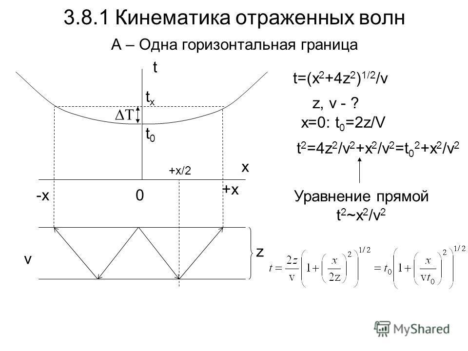 3.8.1 Кинематика отраженных волн А – Одна горизонтальная граница x t 0 +x -x z v t0t0 txtx t=(x 2 +4z 2 ) 1/2 /v z, v - ? x=0: t 0 =2z/V t 2 =4z 2 /v 2 +x 2 /v 2 =t 0 2 +x 2 /v 2 Уравнение прямой t 2 ~x 2 /v 2 +x/2