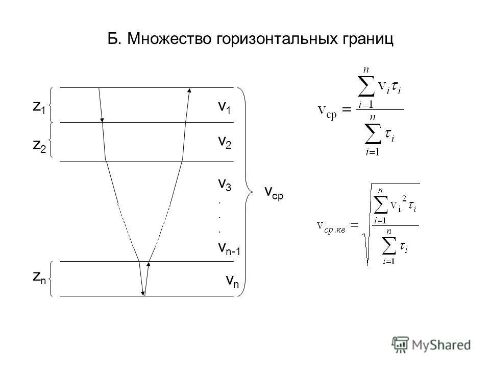 Б. Множество горизонтальных границ v1v1 v2v2 v 3. v n-1 vnvn z1z1 z2z2 znzn v ср
