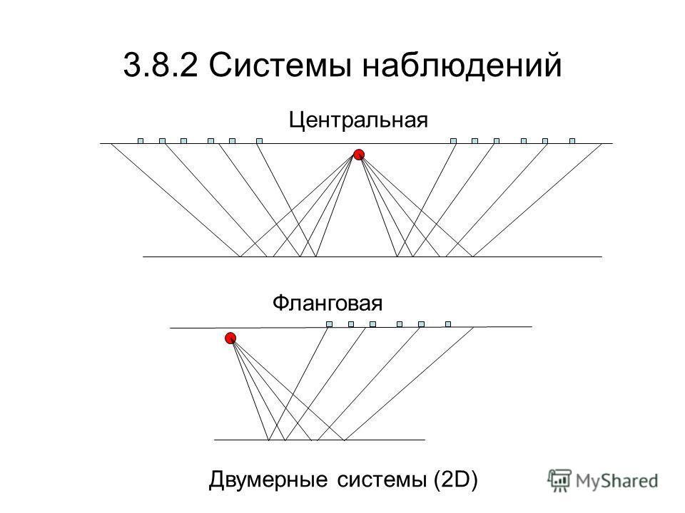 3.8.2 Системы наблюдений Центральная Фланговая Двумерные системы (2D)