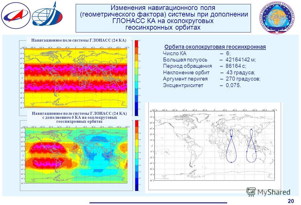Изменения навигационного поля (геометрического фактора) системы при дополнении ГЛОНАСС КА на околокруговых геосинхронных орбитах 20 Навигационное поле системы ГЛОНАСС (24 КА) Навигационное поле системы ГЛОНАСС (24 КА) с дополнением 6 КА на околокруго