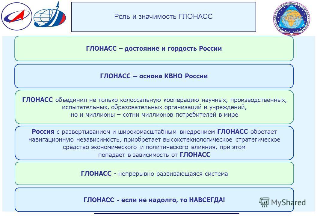 Роль и значимость ГЛОНАСС ГЛОНАСС - если не надолго, то НАВСЕГДА! Россия с развертыванием и широкомасштабным внедрением ГЛОНАСС обретает навигационную независимость, приобретает высокотехнологическое стратегическое средство экономического и политичес