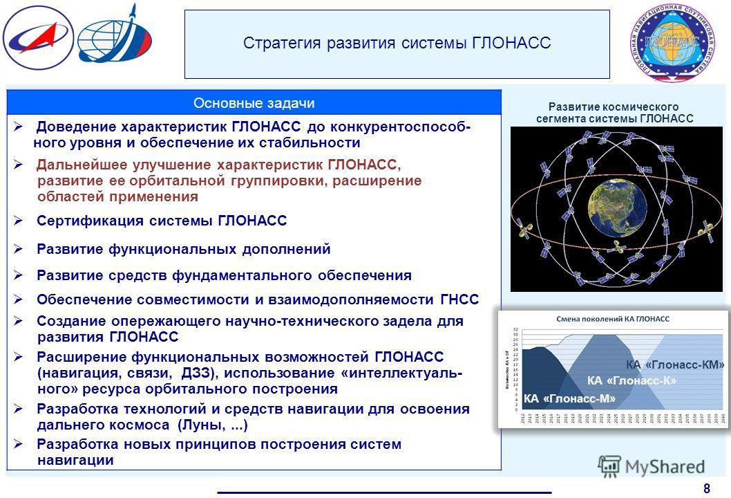 Стратегия развития системы ГЛОНАСС 8 Основные задачи Доведение характеристик ГЛОНАСС до конкурентоспособ- ного уровня и обеспечение их стабильности Дальнейшее улучшение характеристик ГЛОНАСС, развитие ее орбитальной группировки, расширение областей п