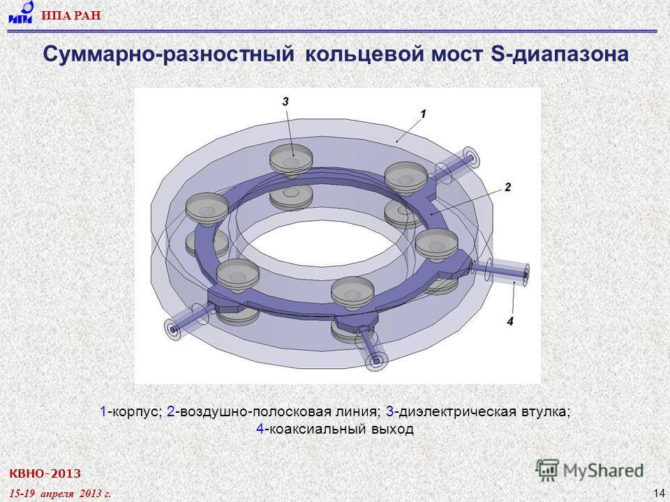КВНО-2013 15-19 апреля 2013 г. ИПА РАН 14 Суммарно-разностный кольцевой мост S-диапазона 1 корпус; 2 воздушно-полосковая линия; 3 диэлектрическая втулка; 4 коаксиальный выход