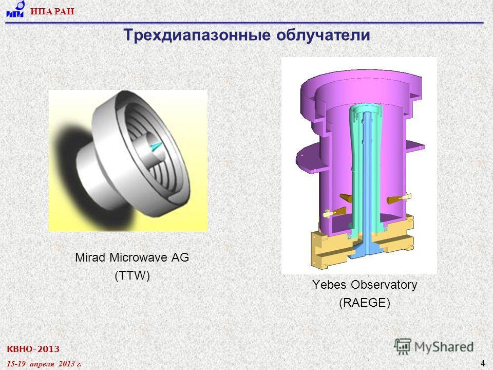 КВНО-2013 15-19 апреля 2013 г. ИПА РАН 4 Трехдиапазонные облучатели Mirad Microwave AG (TTW) Yebes Observatory (RAEGE)