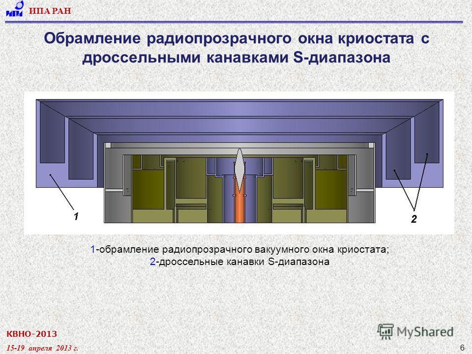 КВНО-2013 15-19 апреля 2013 г. ИПА РАН 6 Обрамление радиопрозрачного окна криостата с дроссельными канавками S-диапазона 1-обрамление радиопрозрачного вакуумного окна криостата; 2 дроссельные канавки S-диапазона
