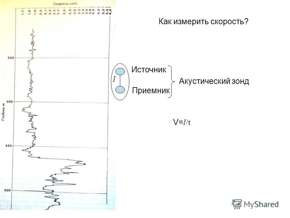 Как измерить скорость? Источник Приемник l V= l/t Акустический зонд